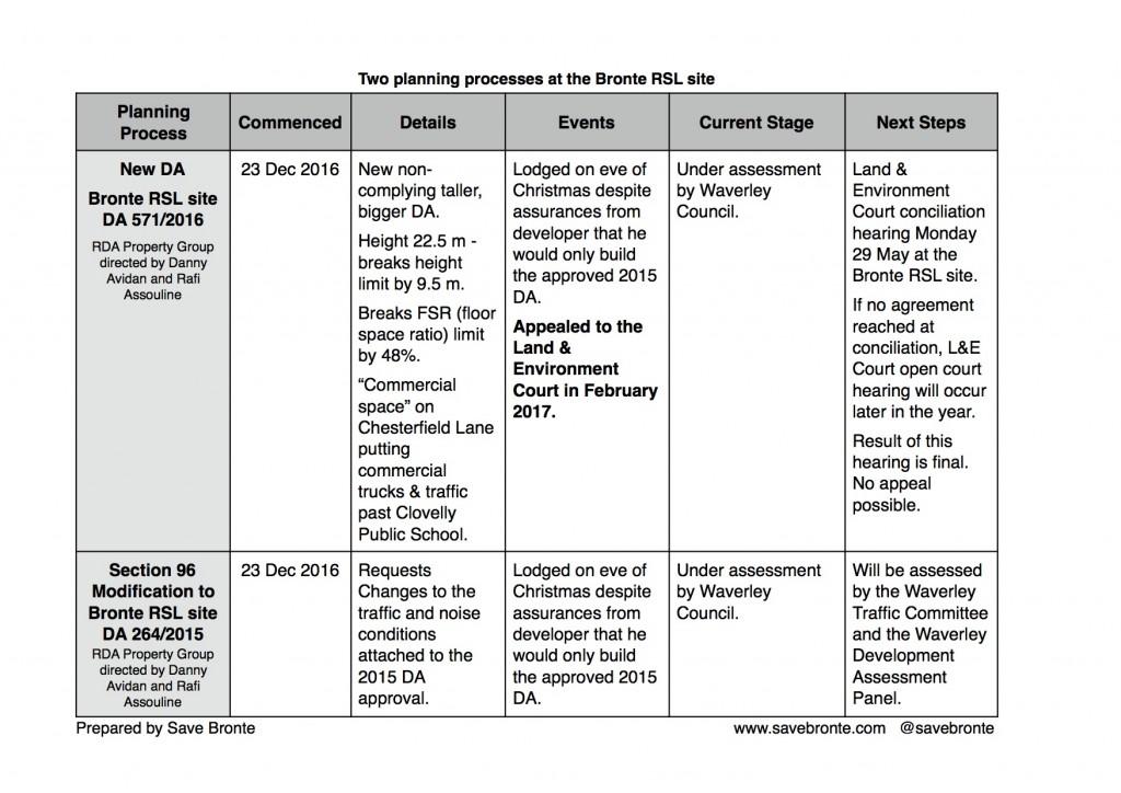 2 planning processes b&w 2017-02-21
